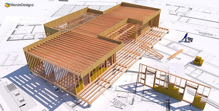 Casa in legno su terreno agricolo i requisiti per for Costruire casa prefabbricata su terreno agricolo