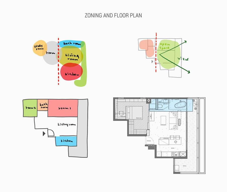 Pianta dettagliata della piccola casa open space