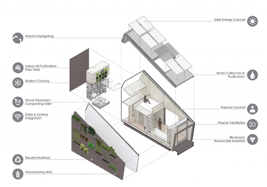 Progetto della casa in legno autosufficiente ed ecologica