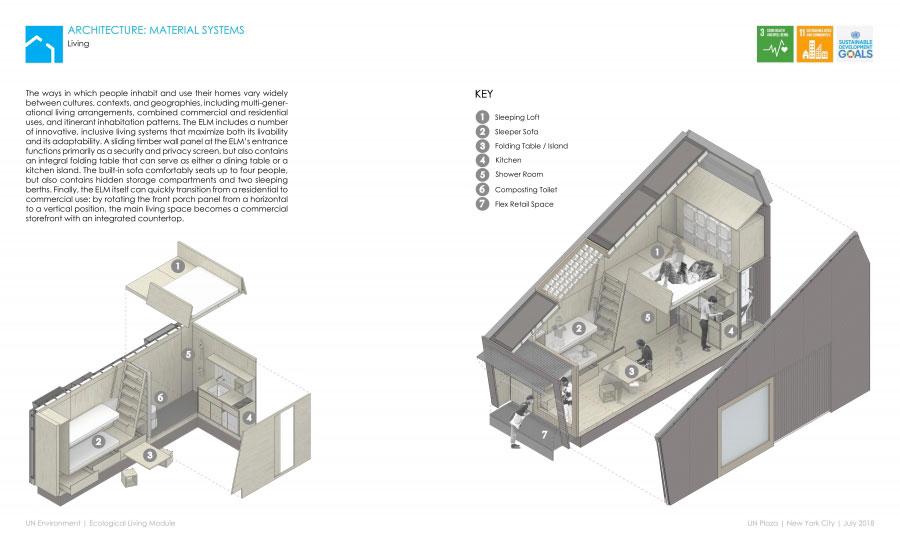 Progetto degli interni della casa in legno autosufficiente ed ecologica