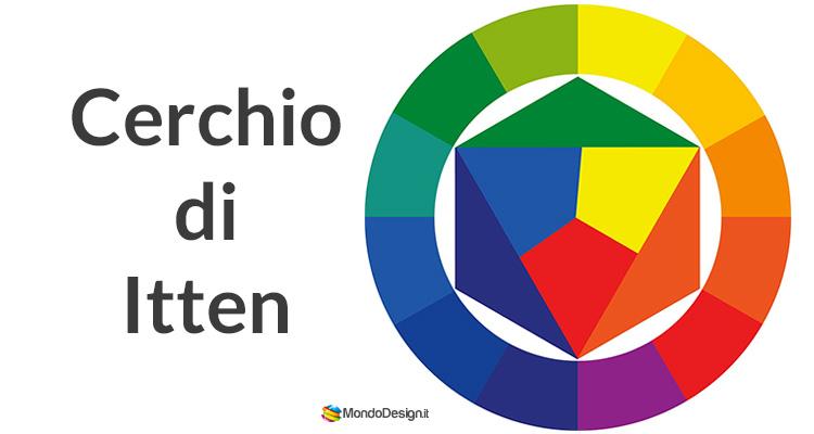 Cerchio di Itten per distinguere colori primari, secondari e terziari