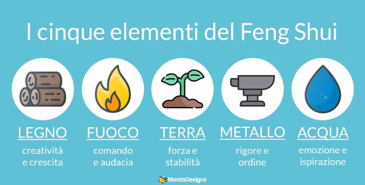 Elementi del Feng Shui